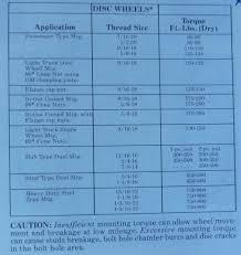 79 Accurate Heavy Truck Wheel Nut Torque Chart