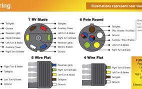 wiring diagram page 2 readingrat net Hopkins 7 Way Trailer Plug Wiring Diagram wiring diagram for a hopkins hopkins 7 way trailer plug wiring diagram