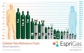 Airgas Cylinder Size Chart 73 Skillful Medical Gas Cylinder Size Chart