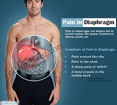 sharp pain in chest. sharp pain in chest
