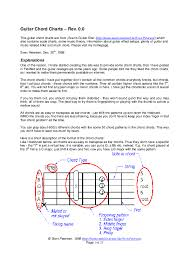 Guitar Bar Chords Chart Pdf Pdf Guitar Chord Charts Rev 0 0 Wahyu Atmaja