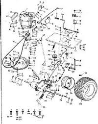 wiring diagram lawn tractor craftsman wiring diagram dynamark riding mower diagram image about wiring