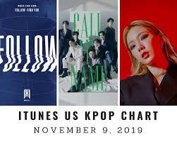 Kpop Chart 2019 Itunes Us Itunes Kpop Chart November 9th 2019 2019 11 09