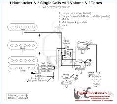 fender hss guitar wiring diagram wiring diagrams fender squier strat wiring diagram squier stratocaster wiring diagram one volume one tone for hss wiring diagrams for fender squier strat szliachta org squier stratocaster wiring diagram one