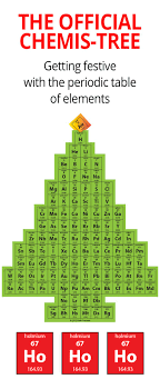 best teaching science periodic table images  find this pin and more on teaching science periodic table