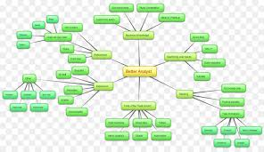 The Alternative Roadmap: Choose Your Path Data Analysis Mind Map ...