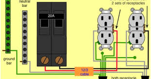 voice and data wiring diagram images panduit cat6 plug wiring wiring 20 amp double receptacle circuit breaker 120 volt