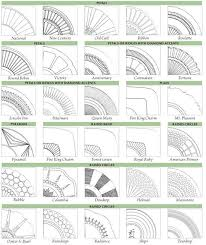 Depression Glass Patterns Extraordinary A Chart For Identifying Depression Glass Patterns Warman's