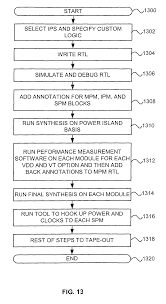 Patent Us8782590 - Power Managers For An Integrated Circuit - Google ...