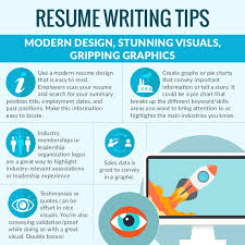 Career Creator 6 Steps To The Perfect Resume Ronnie Das