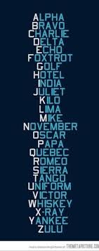 The international phonetic alphabet (ipa) is a system where each symbol is associated with a particular english sound. Military Phonetic Alphabet Best Quotes Teacher Teacher Bestquotes