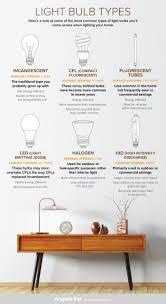 types of interior lighting. Peculiar Types Of Interior Lighting