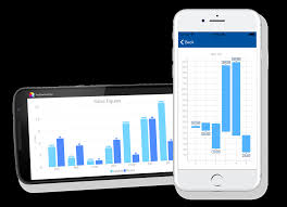 Xamarin Charts Steema Enhance Your Xamarin Forms Apps With Teecharts