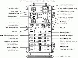 2002 ford taurus fuse box diagram ford taurus fuse box layout 2005 mercury sable fuse box diagram at 2002 Sable Fuse And Relay Diagram