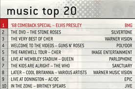 Elvis Platinum In The Uk Dvd Video