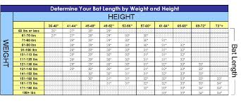 Baseball Bat Fitting Chart Softball Bat Size Chart Kozen Jasonkellyphoto Co