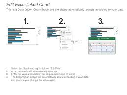 Product Life Cycle Chart Excel Processing Strategy Product Lifecycle Sentiment Analytics