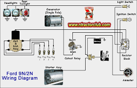 9n cutout relay yesterday s tractors i used this diagram from tntwebdevelopment com tff images diagram gif which looks correct for my 9n except that i don t have lights