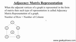 143 Adjacency Matrix Representation Hindi Youtube