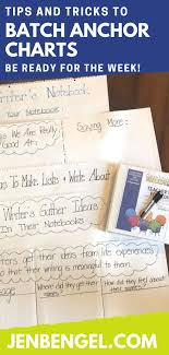 Making 10 Anchor Chart Batch Your Anchor Charts And Save Time Out Of This World
