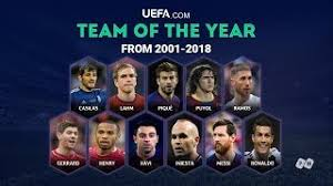 The votes for the fifa 21 team of the year are being counted. Pm ليبيا Vlip Lv