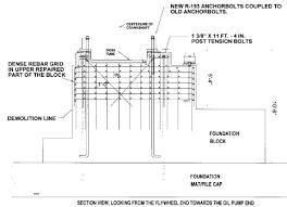 Anchor Bolt Length Chart Concrete Foundation Anchor Bolts Design Engineers Edge
