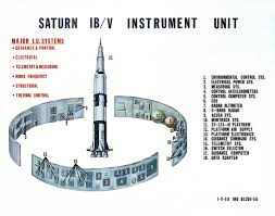 saturn v instrument unit