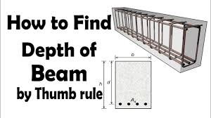 How To Find Depth Of Beam By Thumb Rule Civil Engineering Videos