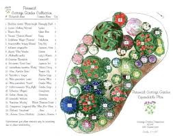 Small Picture 881 best Gardening Layout images on Pinterest Garden ideas