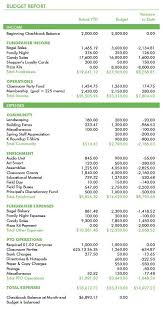 Pta Templates Pto Budget Template Potpot Info