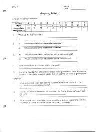 an effective essay writing nursing students