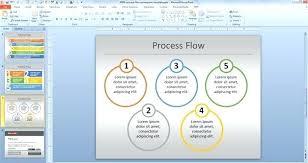 Process Chart Template Wsopfreechips Co
