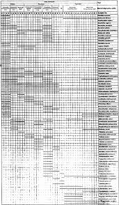 T Square In Composite Chart Composite Stratigraphic Range Chart Of The Identified Lower
