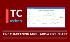 Pie Chart Using Angularjs It Technology Center