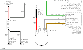 1997 chevy astro wiring schematic wiring diagrams best 1997 chevy astro van alternator wiring diagram wiring diagram chevy tail light wiring diagram 1997 chevy astro wiring schematic