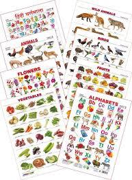 Spectrum Kids 1st Learning Charts S Set 3 English