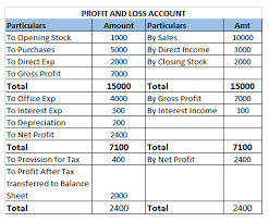 Cash Flow Sheets How To Make Cash Flow Statement Cash Flow Statement