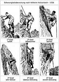 Climbing Ratings Conversion Chart Grade Climbing Wikipedia