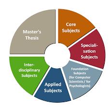 action cognition essay foundation language principle psychology action cognition essay foundation language principle psychology science