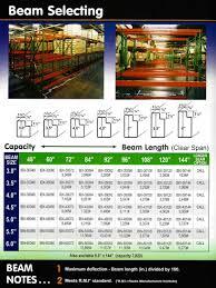Likable Husky Pallet Racks Catalog Outstanding Rack Depot