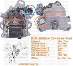 honda distributor wiring diagram hncdesign com diagram ecu how to convert obd2 obd1 51 honda distributor wiring