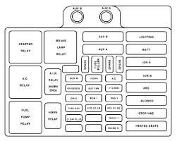1995 honda passport fuse box solution of your wiring diagram guide • 1995 chevy tahoe fuse box wiring diagram detailed rh 9 2 gastspiel gerhartz de 1995 honda