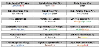 2003 ford escape xlt radio wiring diagram wiring diagram and 2001 Ford F250 Radio Wiring Diagram ford focus wiring diagram for cars ford escape factory stereo 2000 ford f250 radio wiring diagram