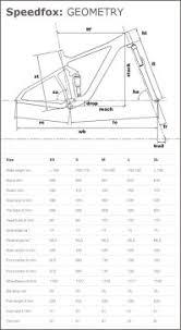 Bmc Size Chart Black Mountain Cycles Frame Info