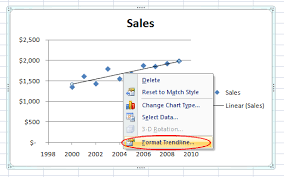 create line graph in excel add a linear regression trendline to an excel scatter plot
