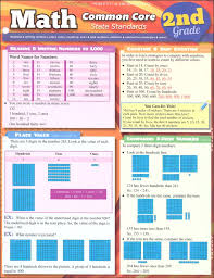 2nd Grade Math Charts Math Common Core State Standards 2nd Grade Quick Study