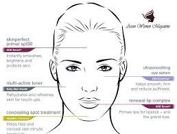 bridal skin care plan