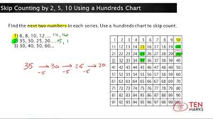 Counting By 25 Chart Skip Counting By 2 5 10 Using A Hundreds Chart 2 Nbt 2