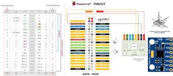 wiring mpu 6050 mems accelerometer gyro on rpi 14core com wiring diagram configuring raspberry pi i2c bus interface