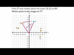 Rotating Points Video Rotations Khan Academy